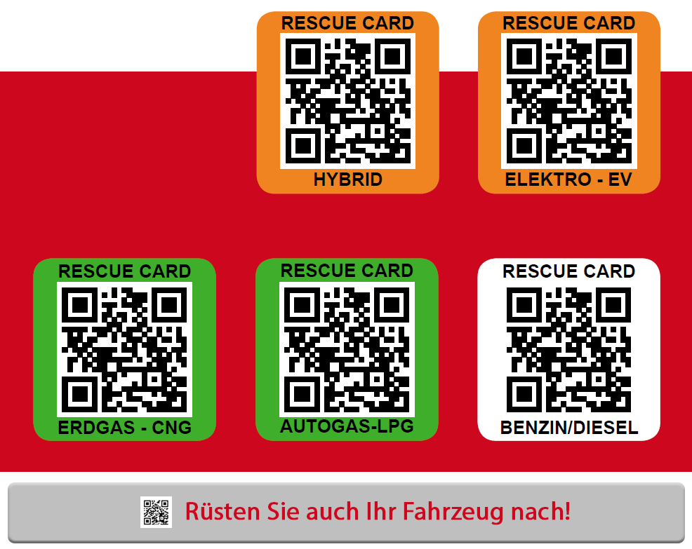Rettungskarten QR Code