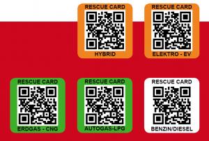 Rettungskarten QR-Code